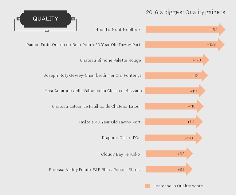 2016-quality-changers-el