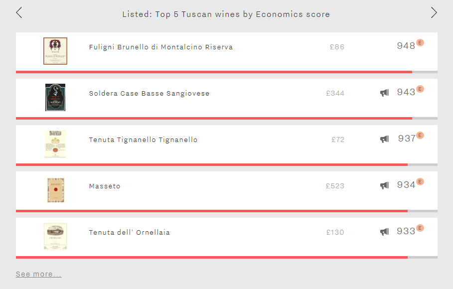 Listed_Top Tuscan wines
