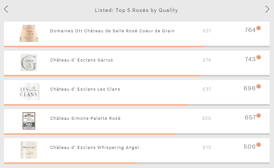 Listed - Top Roses by Quality Image